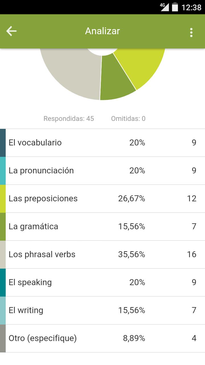 encuesta_educaciondigital_2